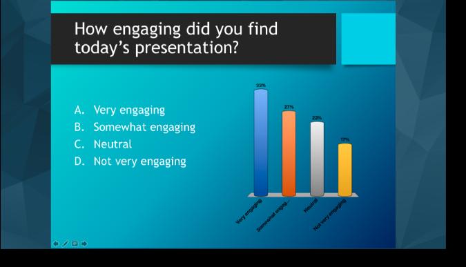 TurningPoint PowerPoint slideshow presentation